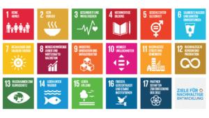 Ziele für nachhaltige Entwicklung